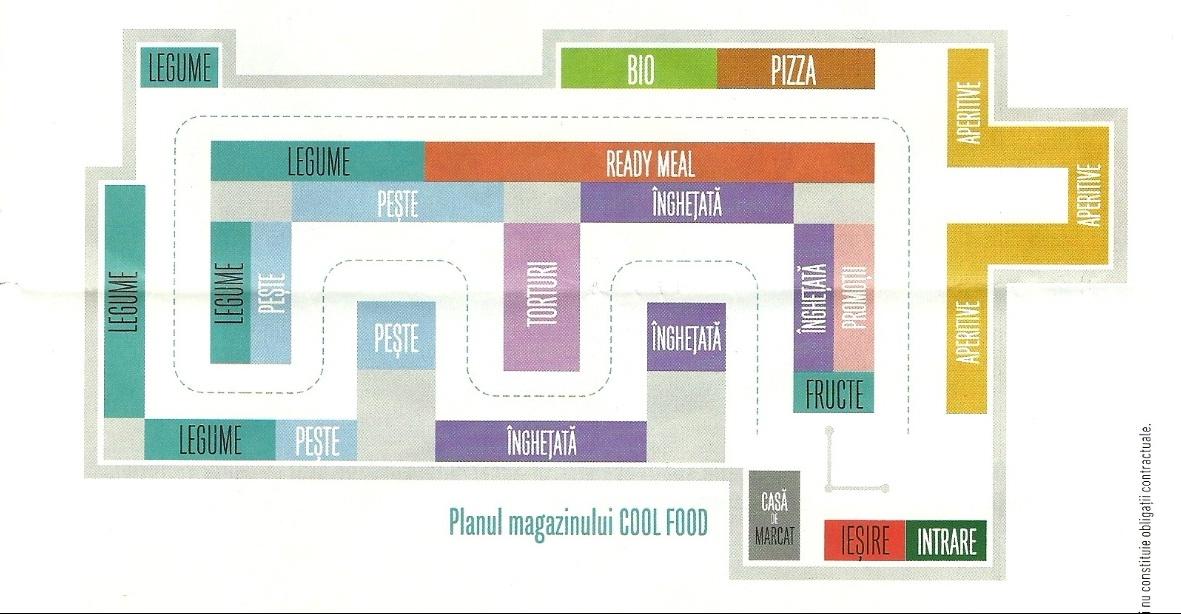 Plan magazin AB Cool Food