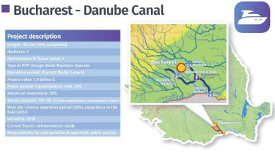 Photo of Canalul București-Dunăre cu bani europeni? Deocamdată studiul de fezabilitate