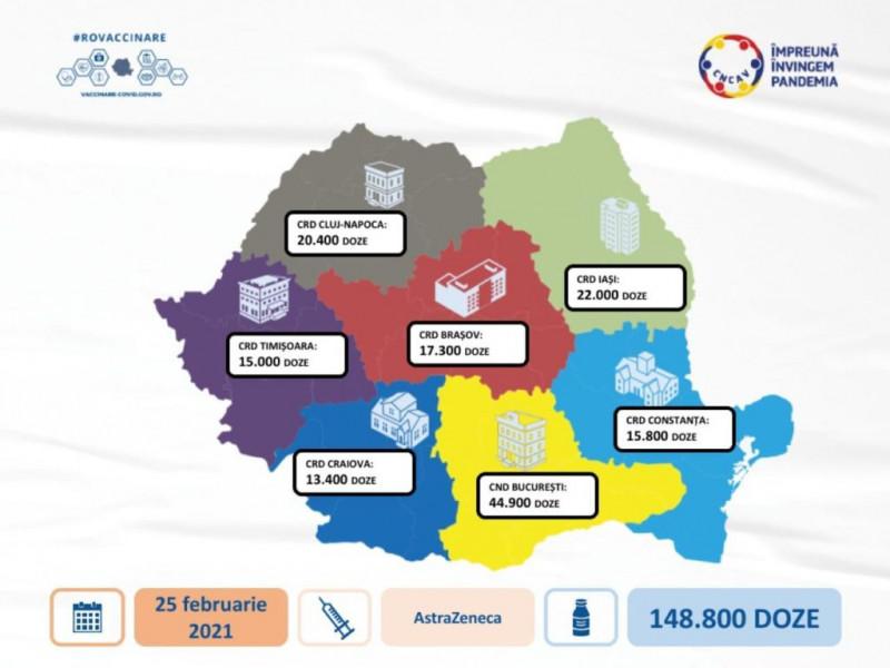 Distribuția dozelor de vaccin AstraZeneca primite pe 25 februarie, în România. Sursă foto: CNCAV