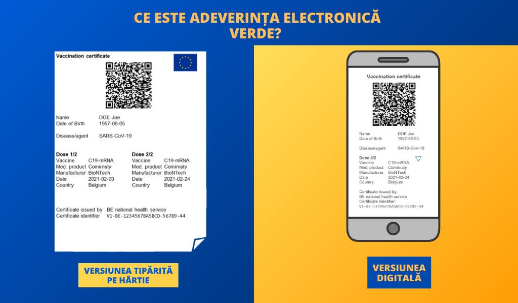Versiunile adeverinței electronice verzi propuse de Comisia Europeană