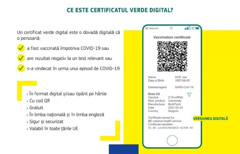 Pașaportul COVID. Răspunsuri despre adeverința electronică verde