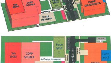 Photo of Primăria Sectorului 1 va construi prima şcoală publică din cartierul Greenfield
