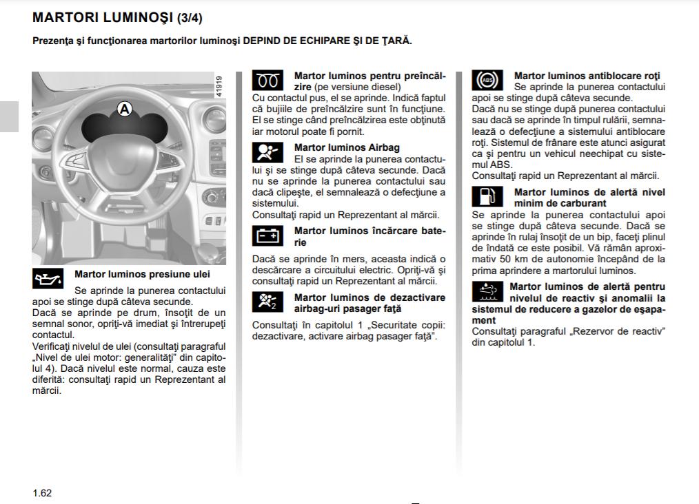 Martori luminoși bord Dacia Logan