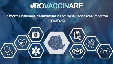 Photo of Începe etapa a lll-a de vaccinare anti-COVID. Cum se fac programările. Autoritățile au anunțat programul