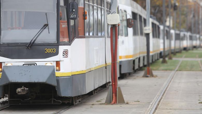 Rețeaua de tramvai din București