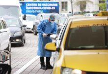 Photo of Un real succes! Peste 700 de persoane s-au imunizat în primul centru drive-thru din București
