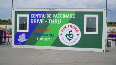 Photo of Un nou centru de vaccinare drive-thru în București. Va fi amplasat în Sectorul 5