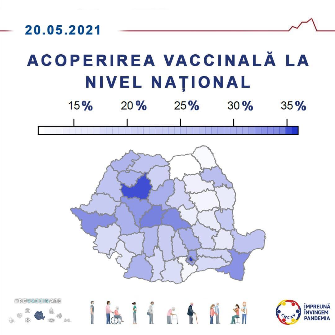 Persoane vaccinate București