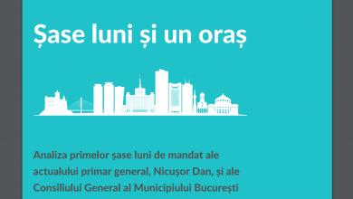 Photo of Ce a realizat Nicușor Dan în primele șase luni de mandat la PMB. Raportul oficial al primarului Capitalei în jumătate de an DOCUMENT