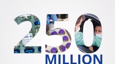 Photo of UE a depășit pragul de 250 de milioane de cetățeni vaccinați anti-COVID