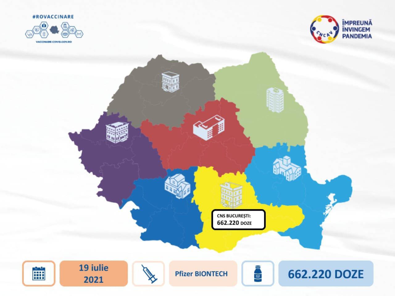 O nouă tranșă de vaccin Pfizer sosește mâine în România
