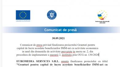 Photo of Comunicat de presa privind finalizarea proiectului Granturi pentru capital de lucru acordate beneficiarilor IMM-uri cu activitate economica in unul din domeniile de activitate prevazute in anexa nr. 2, din procedura de implementare a masurii 2, instituita prin OUG nr. 130/2020 (P)