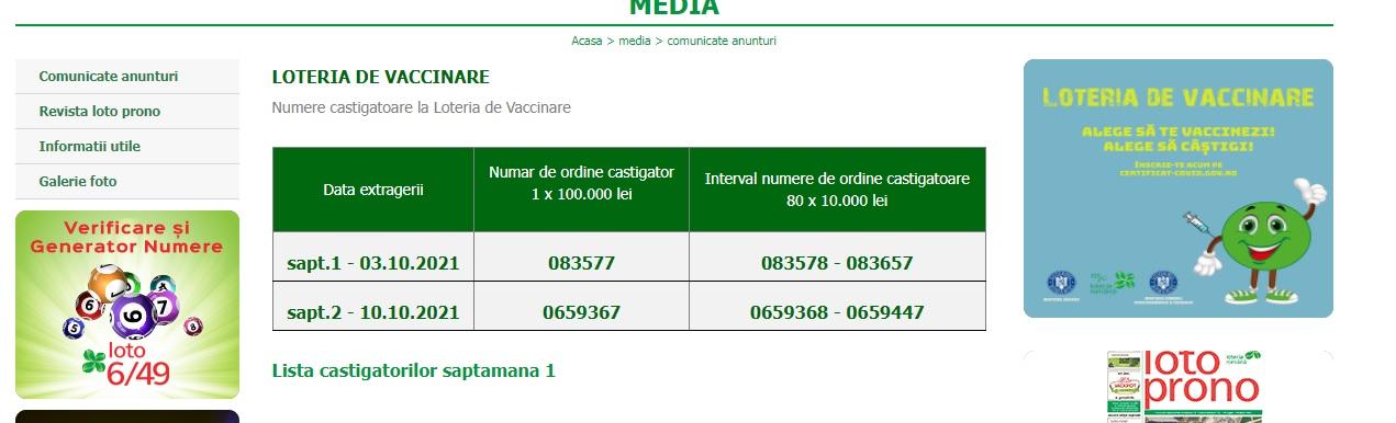 Primele două extrageri și numerele câștigătoare afișate de Loteria Română